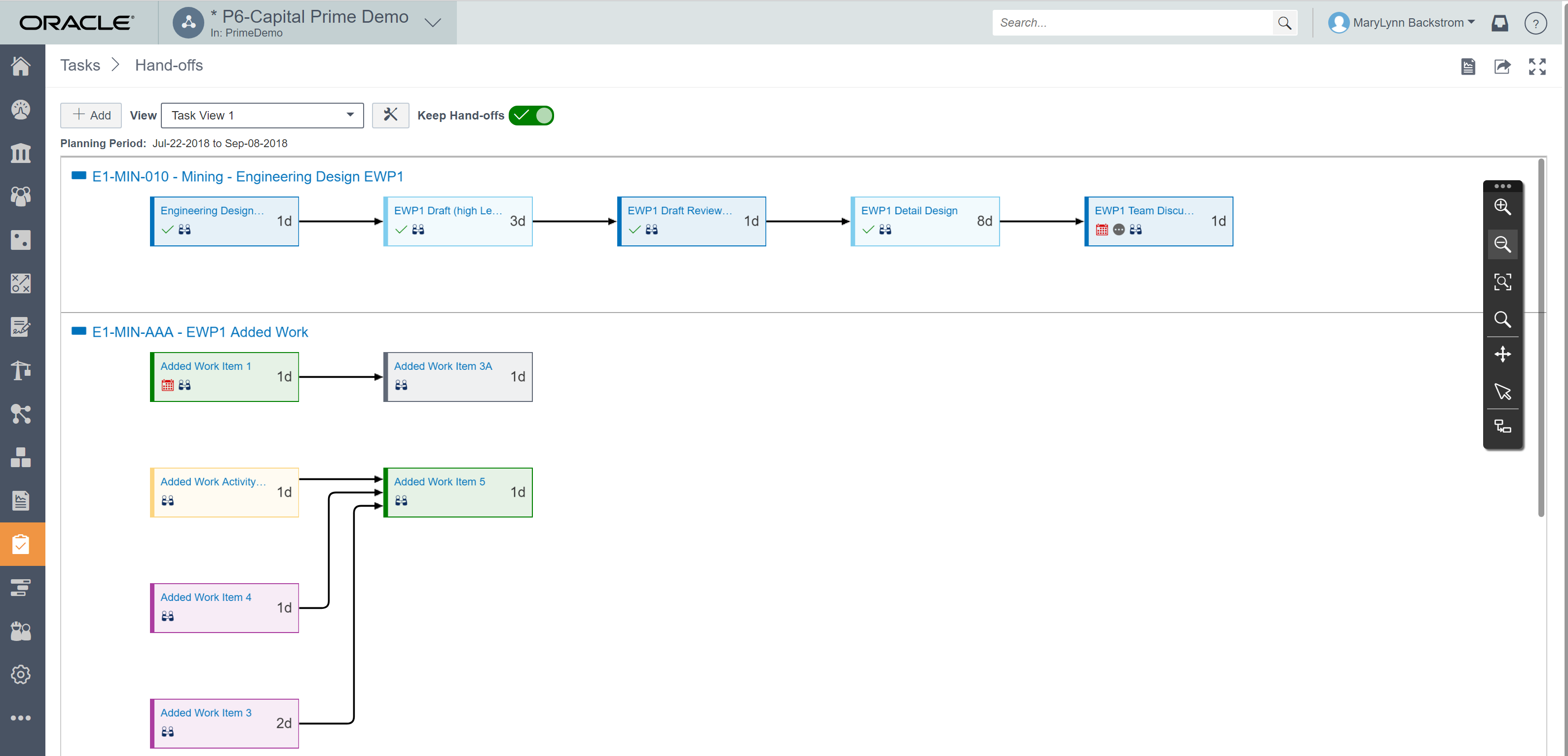 Oracle Prime Lean Scheduling image6