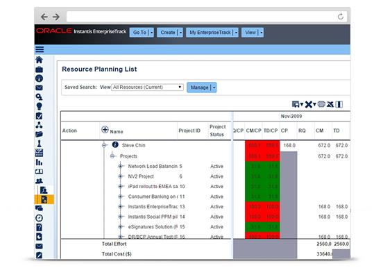 primavera scheduling software tutorial pdf